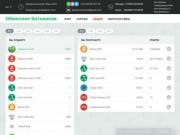 Buy-bitcoins.pro: безопасный обмен bitcoin и других валют (Россия, Московская область, Москва)