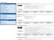 Заказать кредитную карту  МДМ-Банк в Спасск