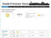 Погода в Нижнем Тагиле на 14 дней. Прогноз погоды на 2 недели