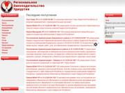 Законодательство Удмуртии: Последние поступления