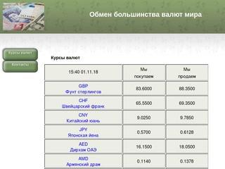 Банк в Самаре: потребительские кредиты