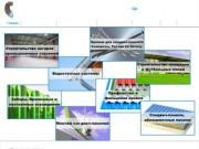 Строительство Проектирование Комплектация объектов строительства (Россия, Ленинградская область, Санкт-Петербург)