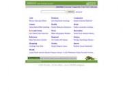 Ижевск в каталоге ссылок Open Directory Project (dmoz)