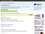 Все организации Нижнем Тагиле отзывы и рейтинги