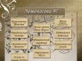 Ломоносова, 97 (г. Северодвинск, Архангельская область) - услуги организациям и частным лицам