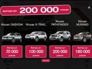 """Автоцентр """"КОНКОРД"""" - официальный дилер Nissan в Нижнем Тагиле"""