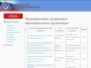Сайты образовательных учреждений города Железногорска Курской области