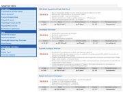 Заявка через интернет на кредитную карту  Росевробанк в Микунь
