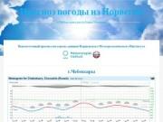 Норвежский сайт погоды в г.Чебоксары и республика Чувашия на русском языке. (Россия, Чувашия, Чебоксары)