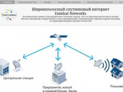 Широкополосный спутниковый интернет Eutelsat Networks (Россия, Тульская область, Тульская область)