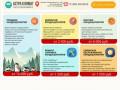 Продажа установка и обслуживание кондиционеров в Москве - Астра Климат