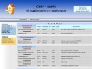 Сайт-прайс по недвижимости г. Красноярска: вторичное, долевое (новостройки)