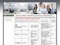 Экспресс кредиты наличными по паспорту в Северодвинске