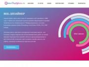 Портфолио веб-дизайнера Чаптыковой Анны (Россия, Хакасия, Абакан)